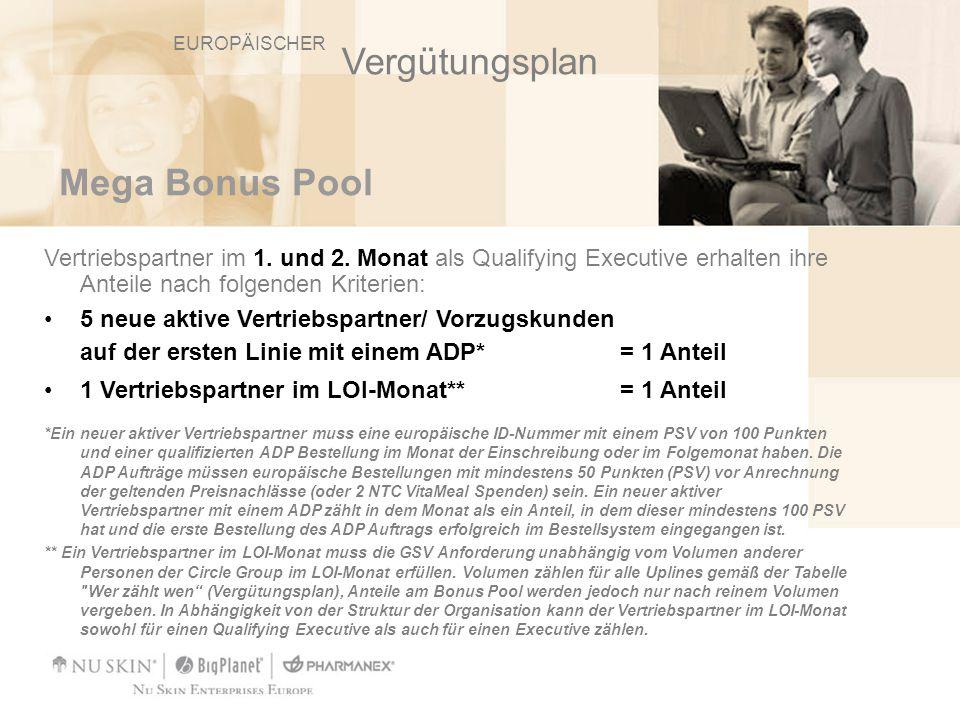 Mega Bonus Pool Vertriebspartner im 1. und 2. Monat als Qualifying Executive erhalten ihre Anteile nach folgenden Kriterien: 5 neue aktive Vertriebspa