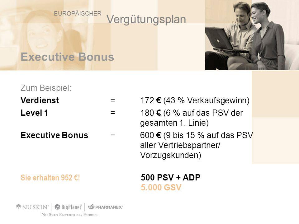 Executive Bonus Zum Beispiel: Verdienst= 172 (43 % Verkaufsgewinn) Level 1 = 180 (6 % auf das PSV der gesamten 1. Linie) Executive Bonus = 600 (9 bis