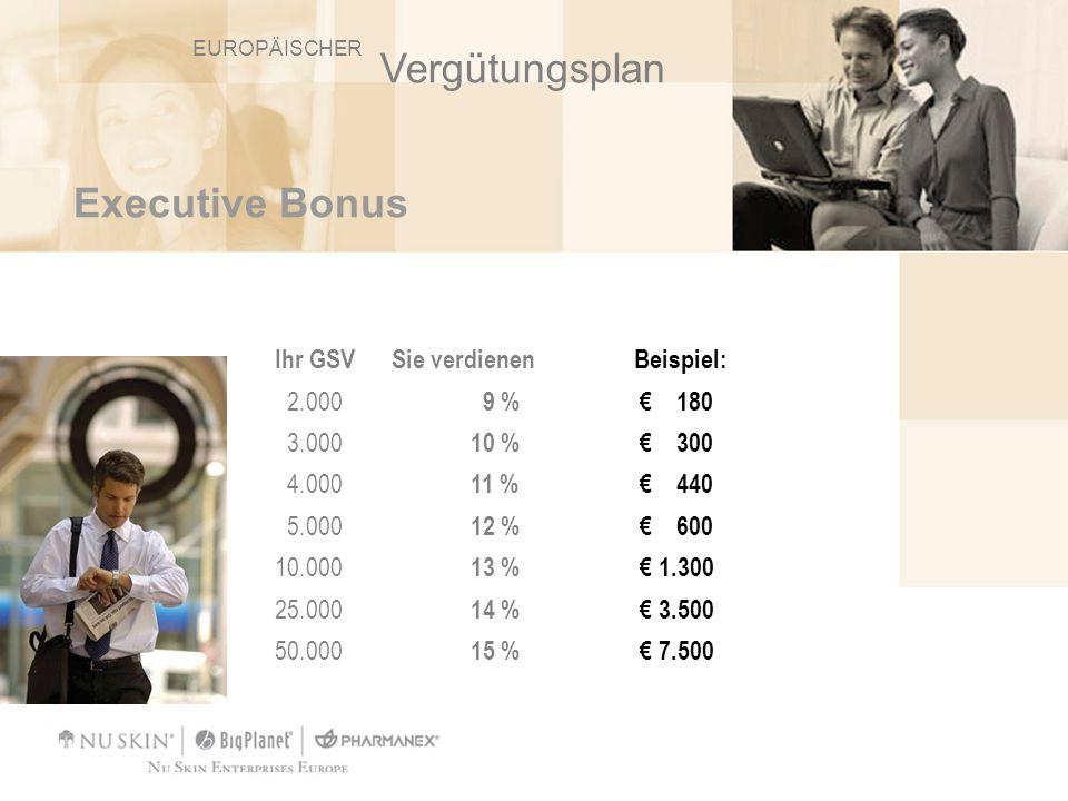 Executive Bonus Ihr GSV Sie verdienen Beispiel: 2.000 9 % 180 3.000 10 % 300 4.000 11 % 440 5.000 12 % 600 10.000 13 % 1.300 25.000 14 % 3.500 50.000