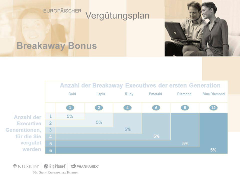 Breakaway Bonus Anzahl der Breakaway Executives der ersten Generation GoldLapisRubyEmeraldDiamondBlue Diamond Anzahl der Executive Generationen, für d