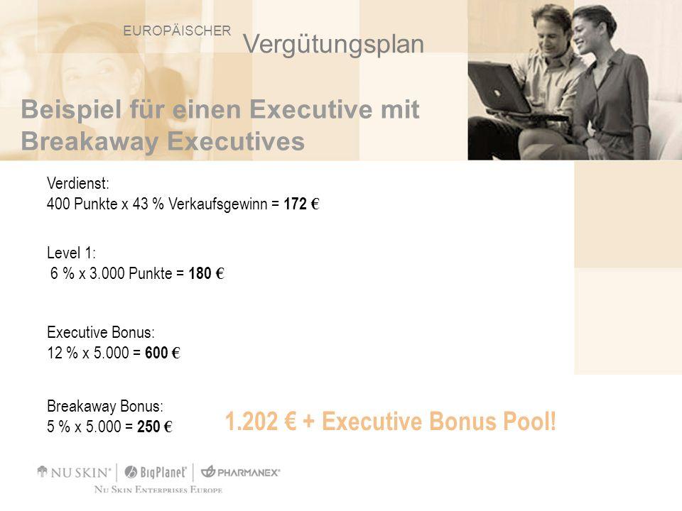 Beispiel für einen Executive mit Breakaway Executives Level 1: 6 % x 3.000 Punkte = 180 1.202 + Executive Bonus Pool! Verdienst: 400 Punkte x 43 % Ver