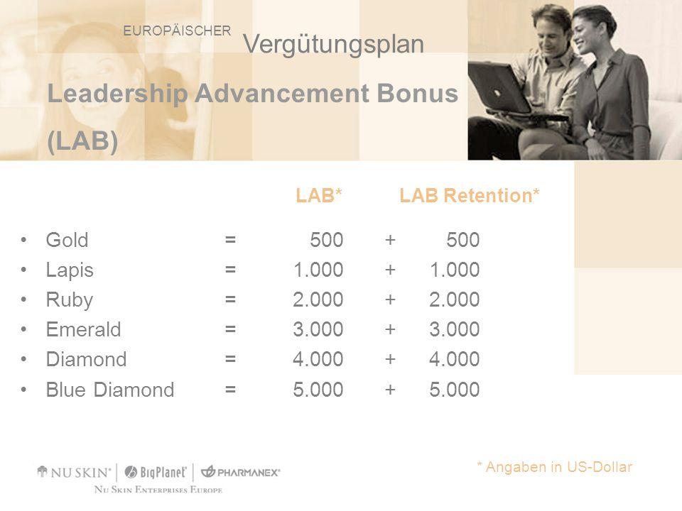 Leadership Advancement Bonus (LAB) * Angaben in US-Dollar Gold= 500 + 500 Lapis=1.000 +1.000 Ruby=2.000 +2.000 Emerald =3.000 +3.000 Diamond=4.000 +4.
