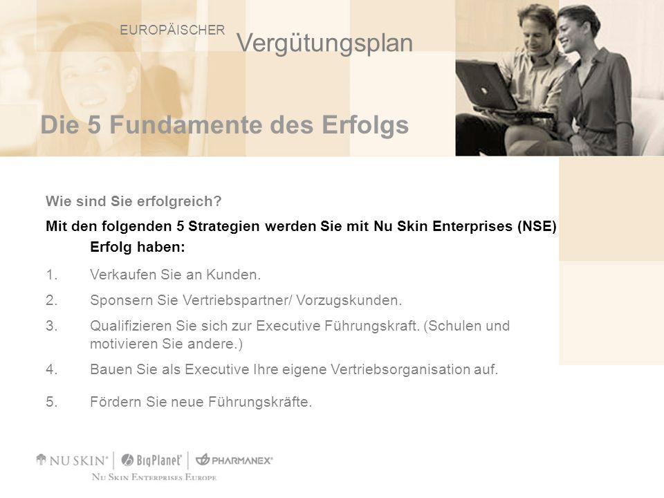 Die 5 Fundamente des Erfolgs Wie sind Sie erfolgreich? Mit den folgenden 5 Strategien werden Sie mit Nu Skin Enterprises (NSE) Erfolg haben: 1.Verkauf