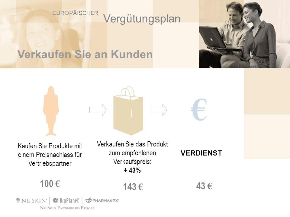 VERDIENST 100 143 43 Kaufen Sie Produkte mit einem Preisnachlass für Vertriebspartner Verkaufen Sie das Produkt zum empfohlenen Verkaufspreis: + 43% V