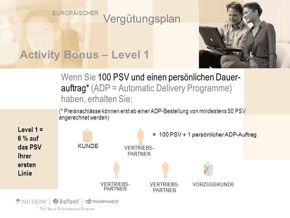 Activity Bonus – Level 1 Level 1 = 6 % auf das PSV Ihrer ersten Linie = 100 PSV + 1 persönlicher ADP-Auftrag KUNDE VERTRIEBS- PARTNER VERTRIEBS- PARTN