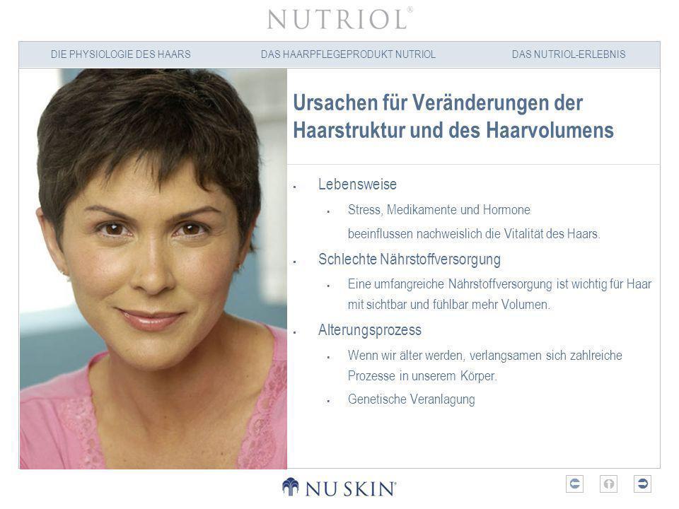 DIE PHYSIOLOGIE DES HAARSDAS HAARPFLEGEPRODUKT NUTRIOLDAS NUTRIOL-ERLEBNIS Schützen Sie Ihr Haar.