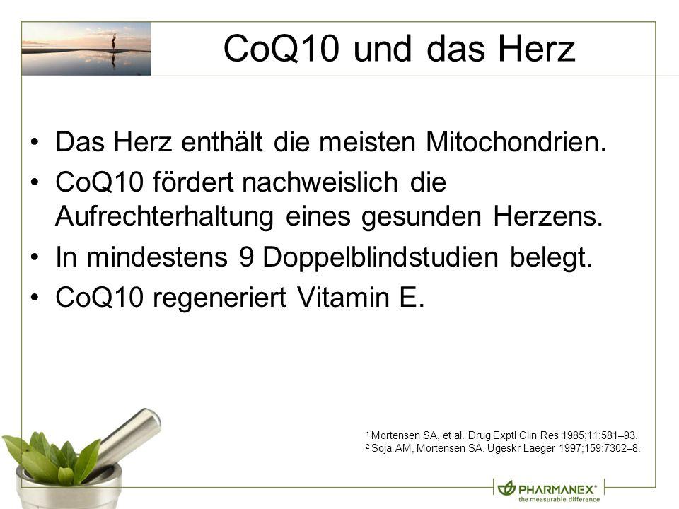 CoQ10 und das Herz Das Herz enthält die meisten Mitochondrien.