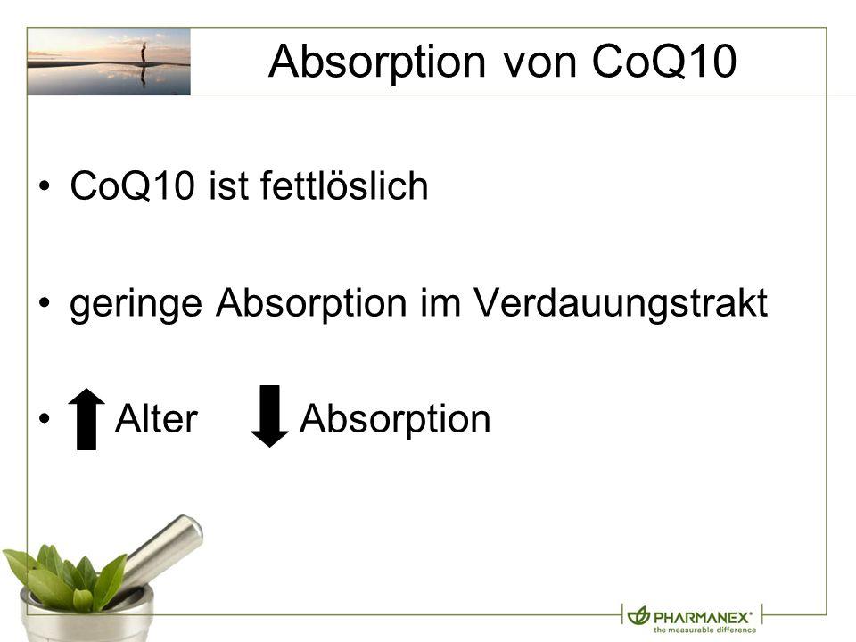 Absorption von CoQ10 CoQ10 ist fettlöslich geringe Absorption im Verdauungstrakt Alter Absorption