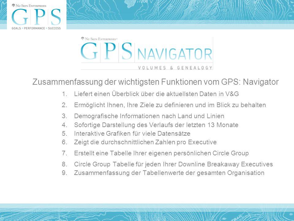 Zusammenfassung der wichtigsten Funktionen vom GPS: Navigator 1.Liefert einen Überblick über die aktuellsten Daten in V&G 2.Ermöglicht Ihnen, Ihre Ziele zu definieren und im Blick zu behalten 3.Demografische Informationen nach Land und Linien 4.Sofortige Darstellung des Verlaufs der letzten 13 Monate 5.Interaktive Grafiken für viele Datensätze 6.Zeigt die durchschnittlichen Zahlen pro Executive 7.Erstellt eine Tabelle Ihrer eigenen persönlichen Circle Group 8.Circle Group Tabelle für jeden Ihrer Downline Breakaway Executives 9.Zusammenfassung der Tabellenwerte der gesamten Organisation