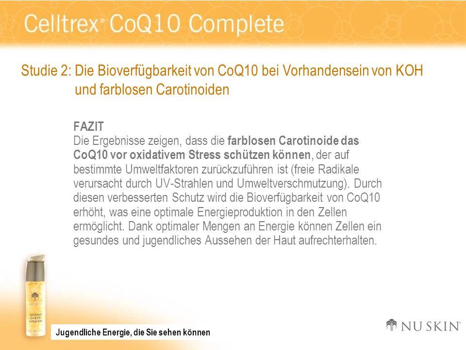 FAZIT Die Ergebnisse zeigen, dass die farblosen Carotinoide das CoQ10 vor oxidativem Stress schützen können, der auf bestimmte Umweltfaktoren zurückzu
