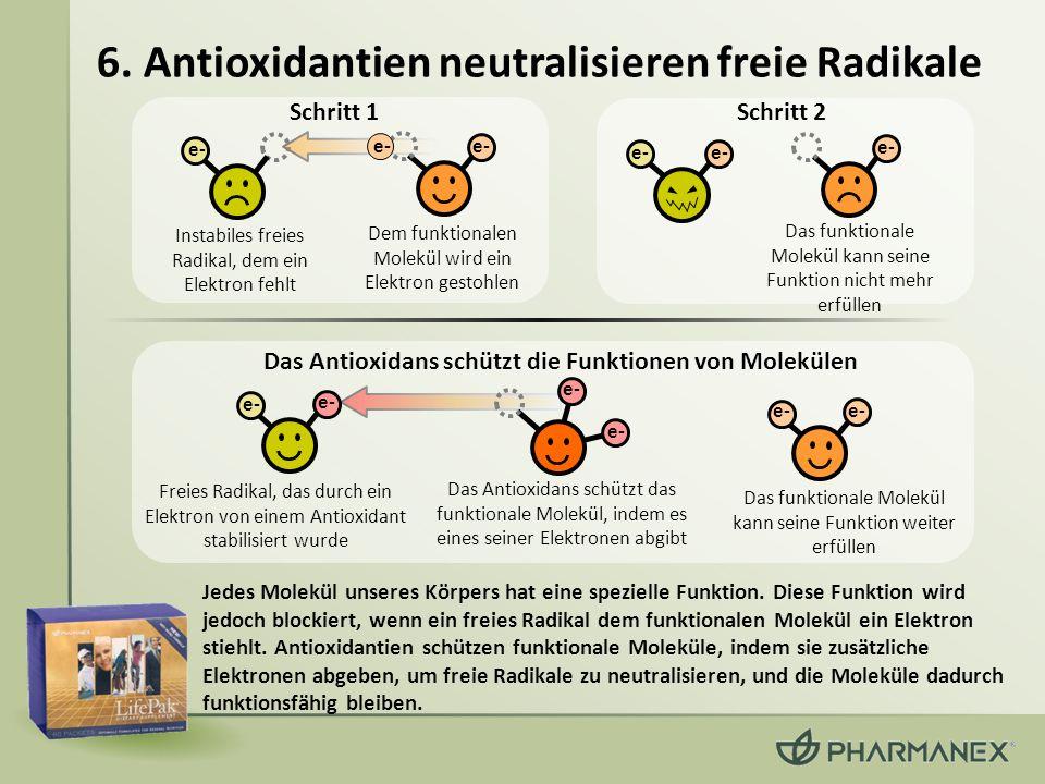 6. Antioxidantien neutralisieren freie Radikale Jedes Molekül unseres Körpers hat eine spezielle Funktion. Diese Funktion wird jedoch blockiert, wenn