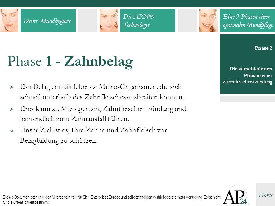 Deine Mundhygiene Die AP24® Technologie Eine 3 Phasen einer optimalen Mundpflege Home Dieses Dokument steht nur den Mitarbeitern von Nu Skin Enterprises Europe und selbstständigen Vertriebspartnern zur Verfügung.