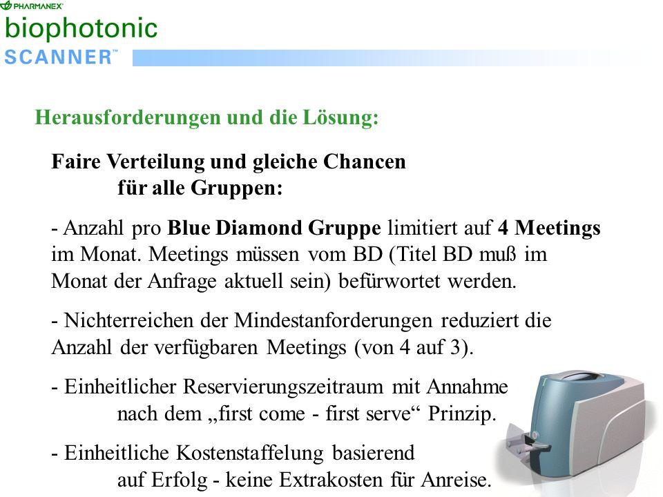 Faire Verteilung und gleiche Chancen für alle Gruppen: - Anzahl pro Blue Diamond Gruppe limitiert auf 4 Meetings im Monat.