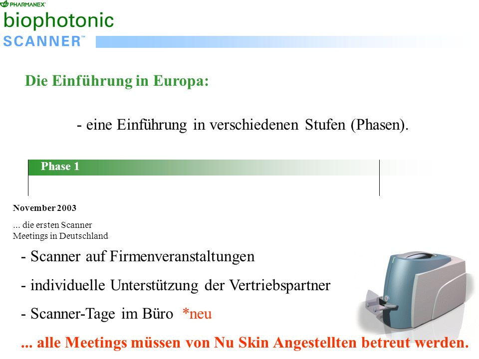 Die Einführung in Europa: November 2003...