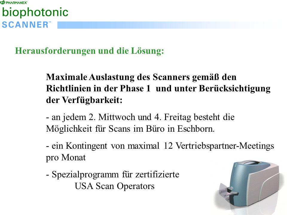 Herausforderungen und die Lösung: Maximale Auslastung des Scanners gemäß den Richtlinien in der Phase 1 und unter Berücksichtigung der Verfügbarkeit: - an jedem 2.