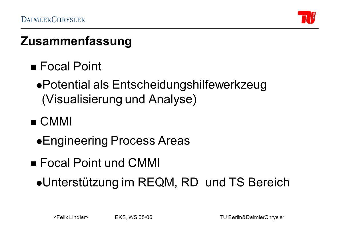 EKS, WS 05/06 TU Berlin&DaimlerChrysler Zusammenfassung Focal Point Potential als Entscheidungshilfewerkzeug (Visualisierung und Analyse) CMMI Engineering Process Areas Focal Point und CMMI Unterstützung im REQM, RD und TS Bereich