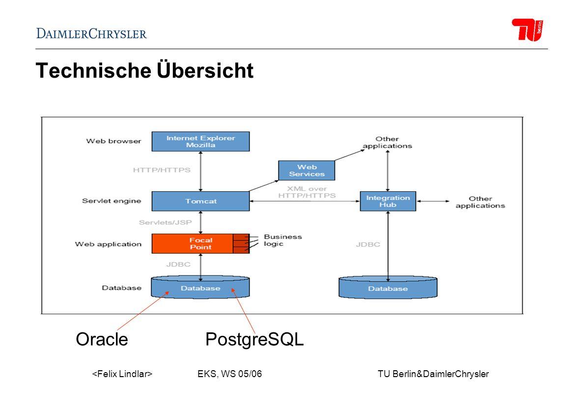 EKS, WS 05/06 TU Berlin&DaimlerChrysler Technische Übersicht OraclePostgreSQL
