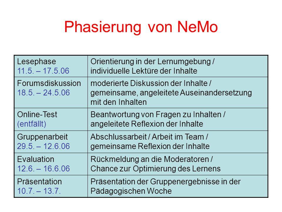 Phasierung von NeMo Lesephase 11.5. – 17.5.06 Orientierung in der Lernumgebung / individuelle Lektüre der Inhalte Forumsdiskussion 18.5. – 24.5.06 mod