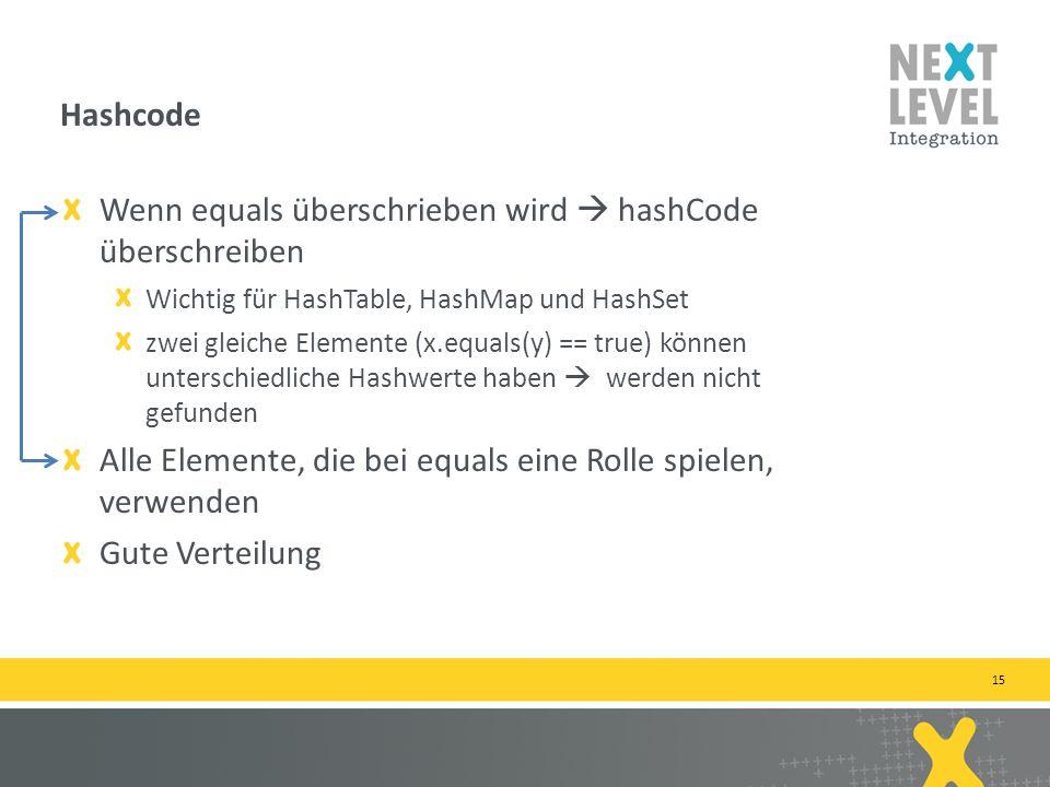 15 Wenn equals überschrieben wird hashCode überschreiben Wichtig für HashTable, HashMap und HashSet zwei gleiche Elemente (x.equals(y) == true) können unterschiedliche Hashwerte haben werden nicht gefunden Alle Elemente, die bei equals eine Rolle spielen, verwenden Gute Verteilung Hashcode
