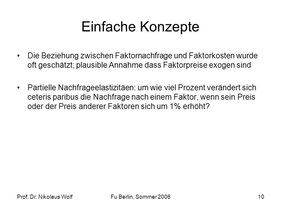 Prof. Dr. Nikolaus WolfFu Berlin, Sommer 200610 Einfache Konzepte Die Beziehung zwischen Faktornachfrage und Faktorkosten wurde oft geschätzt; plausib