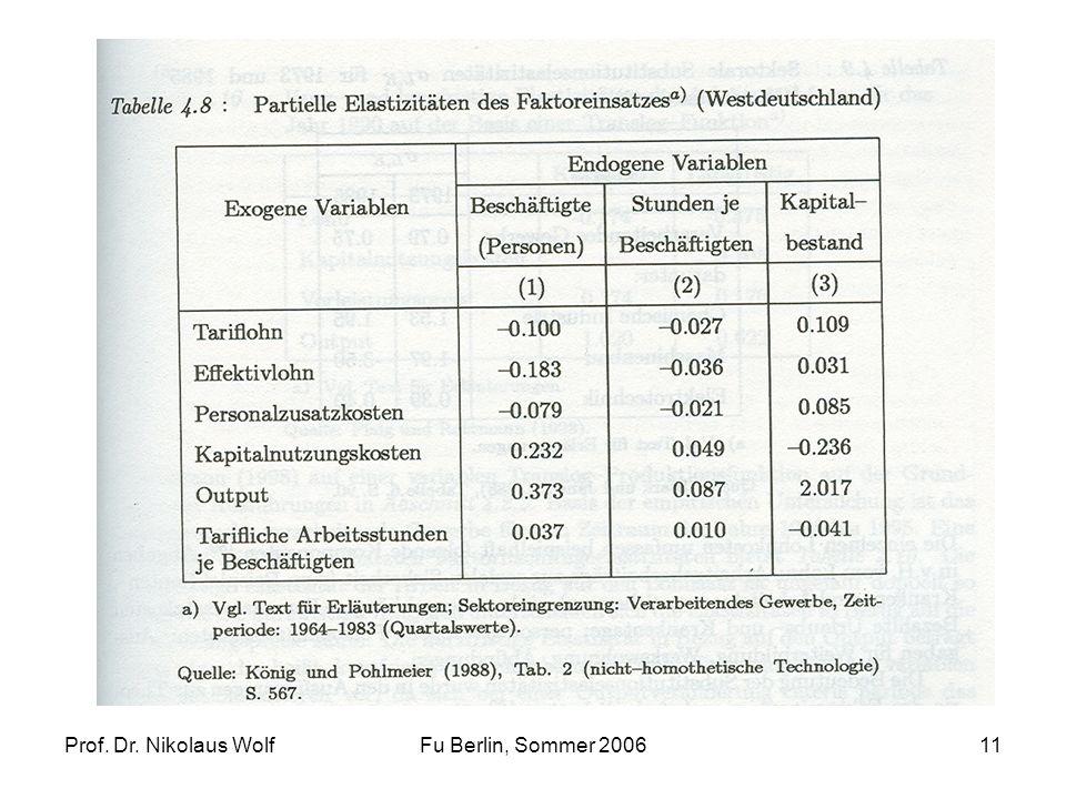 Prof. Dr. Nikolaus WolfFu Berlin, Sommer 200611
