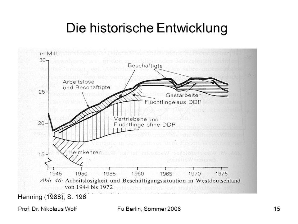 Prof. Dr. Nikolaus WolfFu Berlin, Sommer 200615 Die historische Entwicklung Henning (1988), S. 196