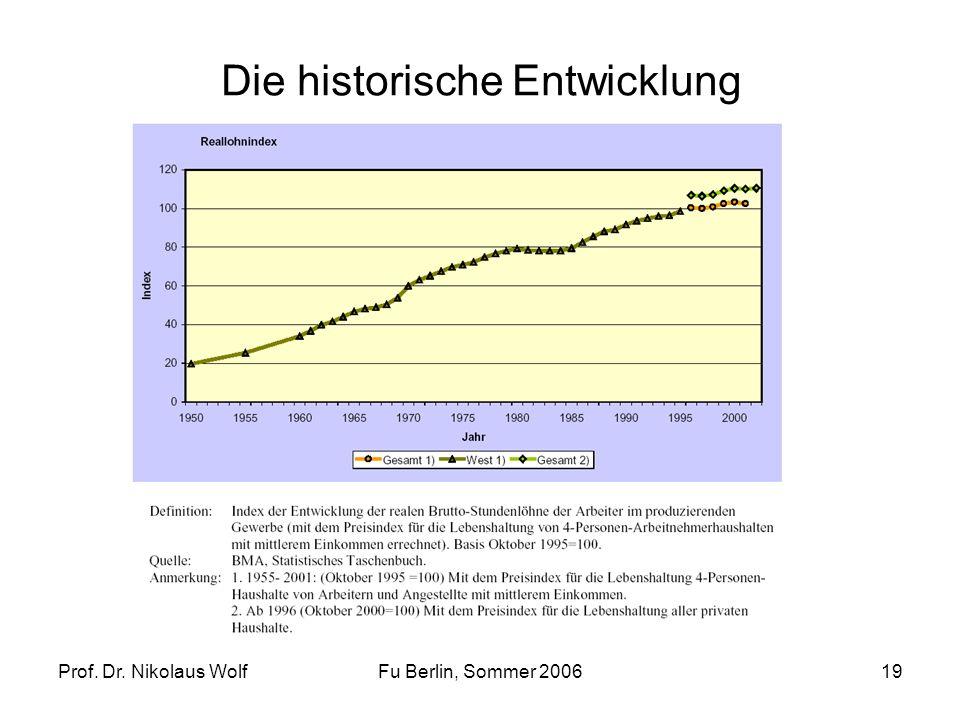 Prof. Dr. Nikolaus WolfFu Berlin, Sommer 200619 Die historische Entwicklung