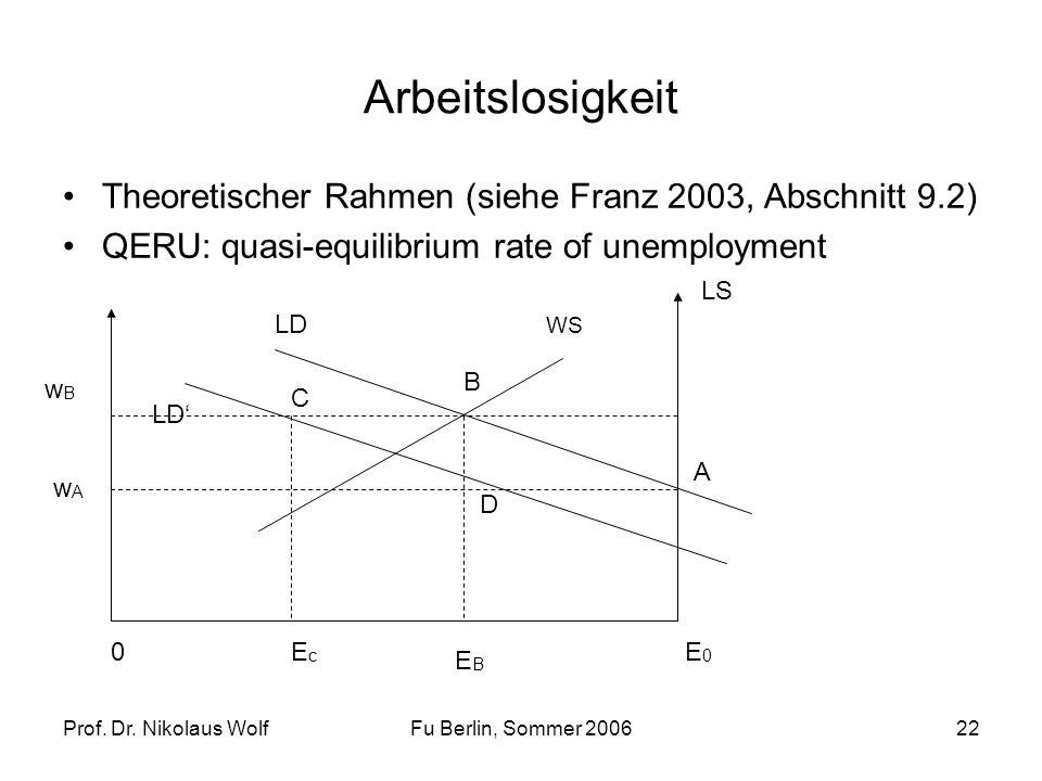 Prof. Dr. Nikolaus WolfFu Berlin, Sommer 200622 Arbeitslosigkeit Theoretischer Rahmen (siehe Franz 2003, Abschnitt 9.2) QERU: quasi-equilibrium rate o