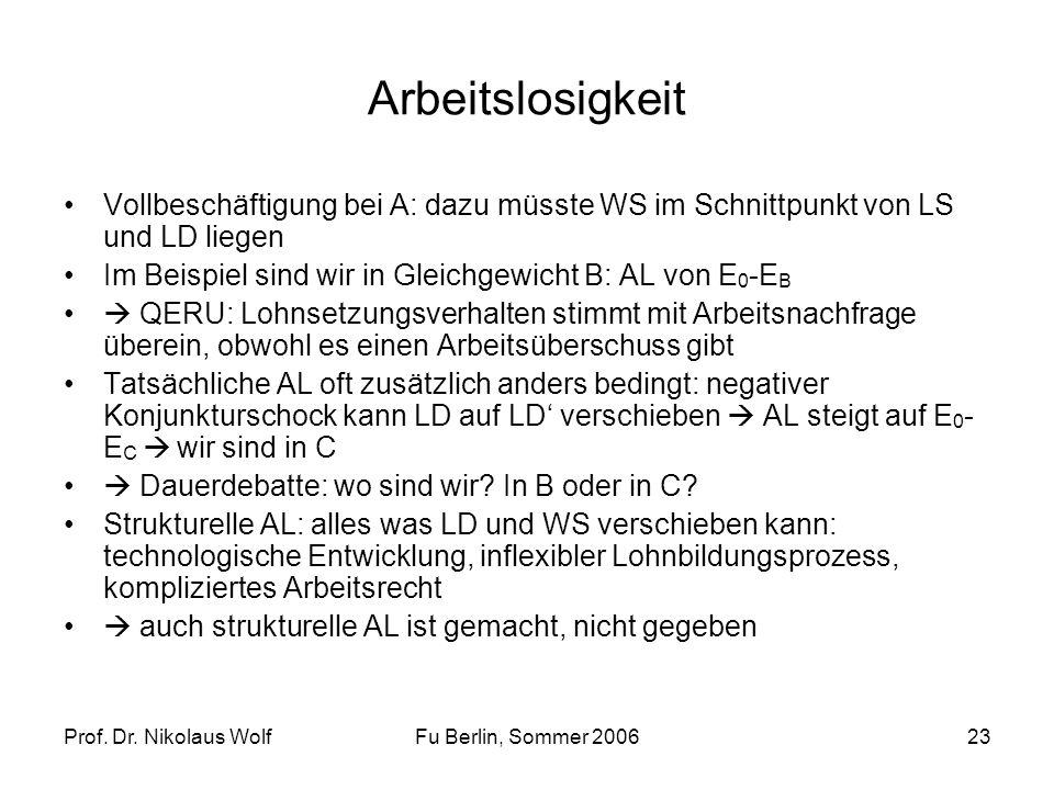 Prof. Dr. Nikolaus WolfFu Berlin, Sommer 200623 Arbeitslosigkeit Vollbeschäftigung bei A: dazu müsste WS im Schnittpunkt von LS und LD liegen Im Beisp