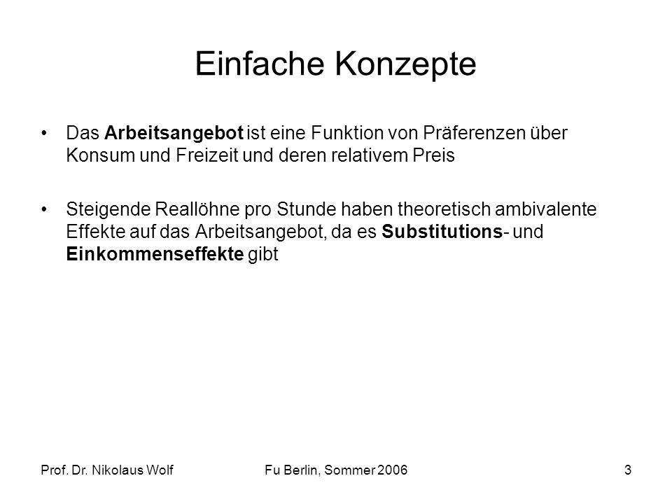 Prof. Dr. Nikolaus WolfFu Berlin, Sommer 20063 Einfache Konzepte Das Arbeitsangebot ist eine Funktion von Präferenzen über Konsum und Freizeit und der