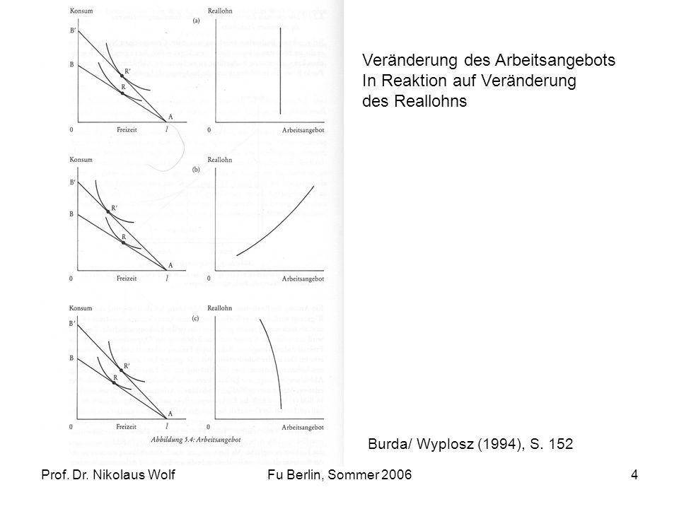 Prof. Dr. Nikolaus WolfFu Berlin, Sommer 20064 Burda/ Wyplosz (1994), S. 152 Veränderung des Arbeitsangebots In Reaktion auf Veränderung des Reallohns