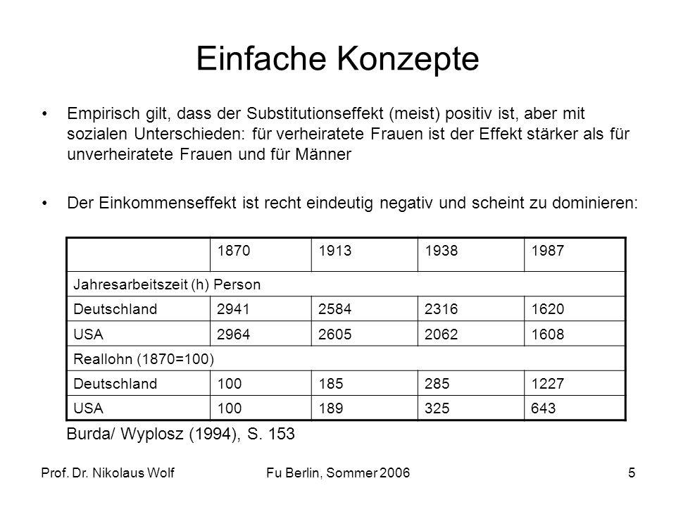 Prof. Dr. Nikolaus WolfFu Berlin, Sommer 20065 Einfache Konzepte Empirisch gilt, dass der Substitutionseffekt (meist) positiv ist, aber mit sozialen U