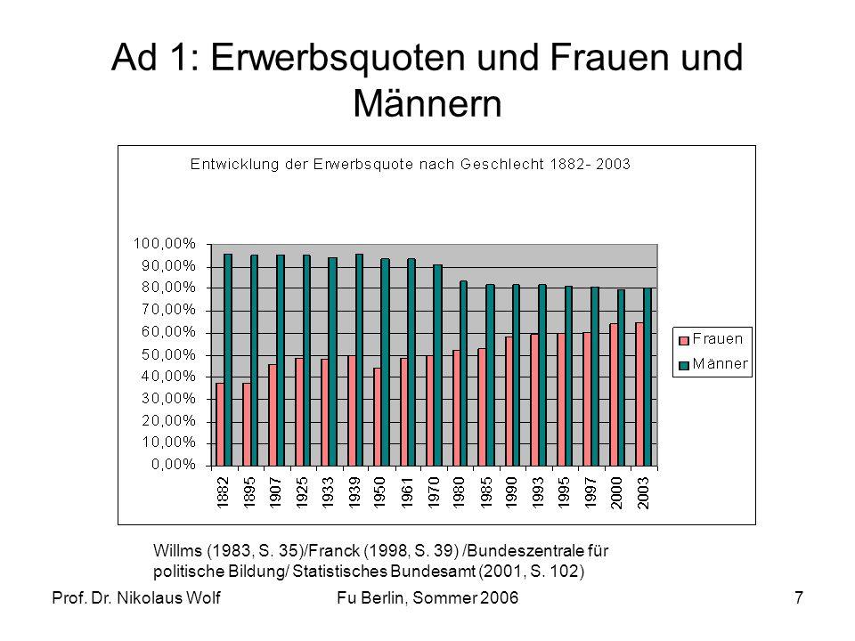 Prof. Dr. Nikolaus WolfFu Berlin, Sommer 20067 Ad 1: Erwerbsquoten und Frauen und Männern Willms (1983, S. 35)/Franck (1998, S. 39) /Bundeszentrale fü
