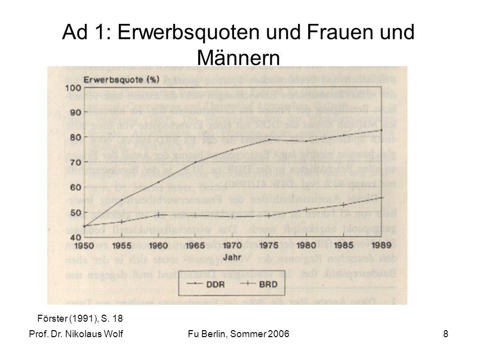 Prof. Dr. Nikolaus WolfFu Berlin, Sommer 20068 Ad 1: Erwerbsquoten und Frauen und Männern Förster (1991), S. 18
