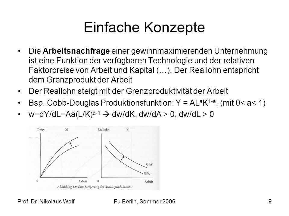 Prof. Dr. Nikolaus WolfFu Berlin, Sommer 20069 Einfache Konzepte Die Arbeitsnachfrage einer gewinnmaximierenden Unternehmung ist eine Funktion der ver