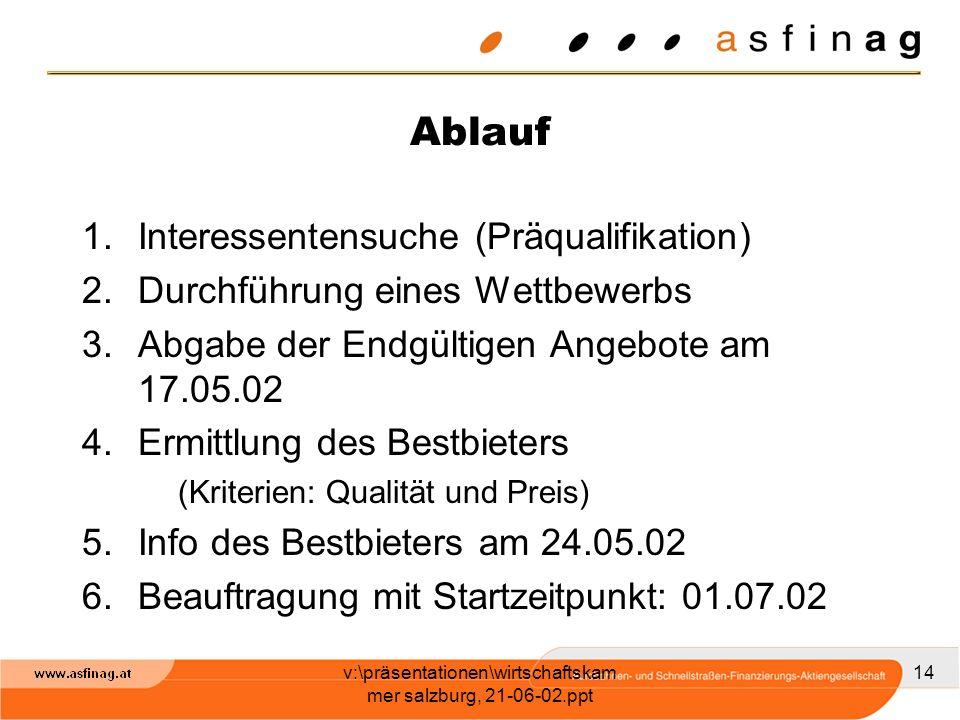 v:\präsentationen\wirtschaftskam mer salzburg, 21-06-02.ppt 14 Ablauf 1.Interessentensuche (Präqualifikation) 2.Durchführung eines Wettbewerbs 3.Abgab