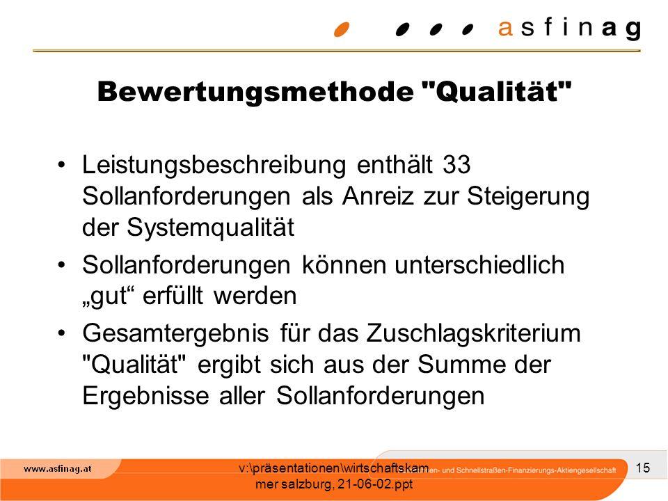 v:\präsentationen\wirtschaftskam mer salzburg, 21-06-02.ppt 15 Bewertungsmethode