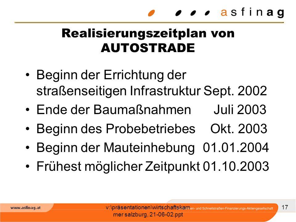 v:\präsentationen\wirtschaftskam mer salzburg, 21-06-02.ppt 17 Realisierungszeitplan von AUTOSTRADE Beginn der Errichtung der straßenseitigen Infrastr