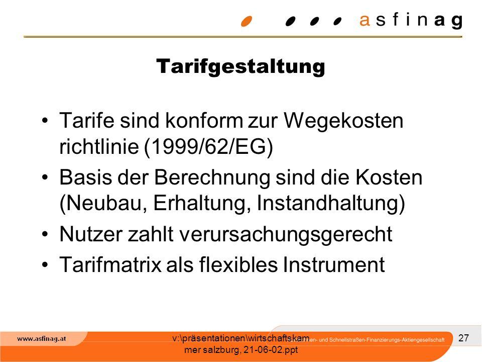 v:\präsentationen\wirtschaftskam mer salzburg, 21-06-02.ppt 27 Tarifgestaltung Tarife sind konform zur Wegekosten richtlinie (1999/62/EG) Basis der B
