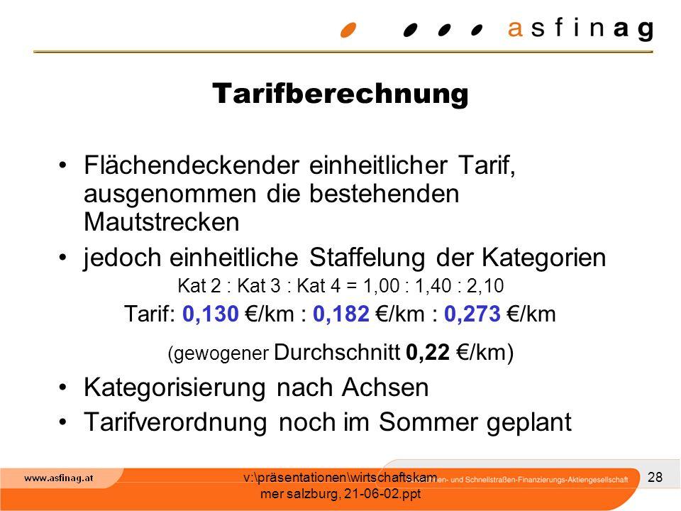 v:\präsentationen\wirtschaftskam mer salzburg, 21-06-02.ppt 28 Tarifberechnung Flächendeckender einheitlicher Tarif, ausgenommen die bestehenden Mauts