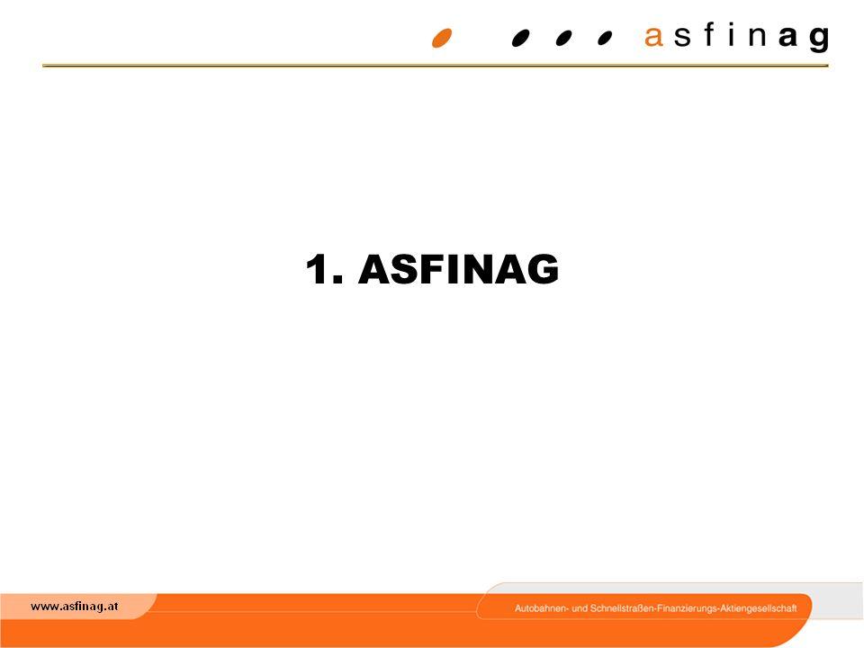 v:\präsentationen\wirtschaftskam mer salzburg, 21-06-02.ppt 4...im Rahmen des Fruchtgenussvertrages (seit 1.1.1997) für ein Straßennetz von rd.