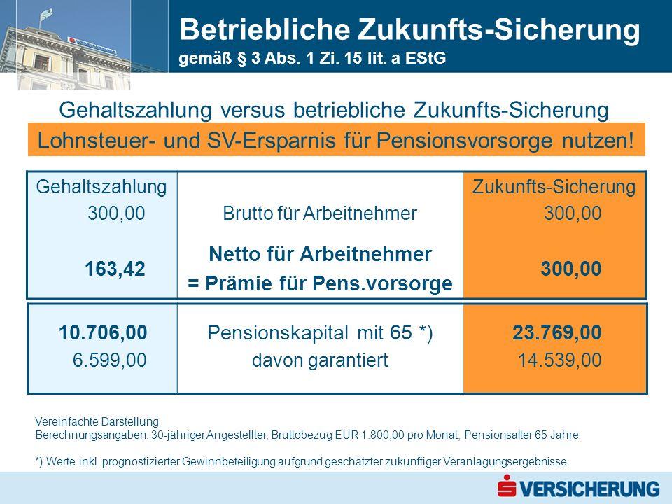 Betriebliche Zukunfts-Sicherung gemäß § 3 Abs.1 Zi.