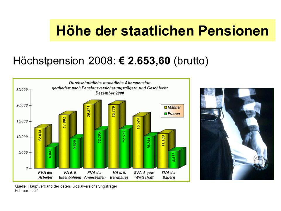 Höhe der staatlichen Pensionen Höchstpension 2008: 2.653,60 (brutto) Quelle: Hauptverband der österr.