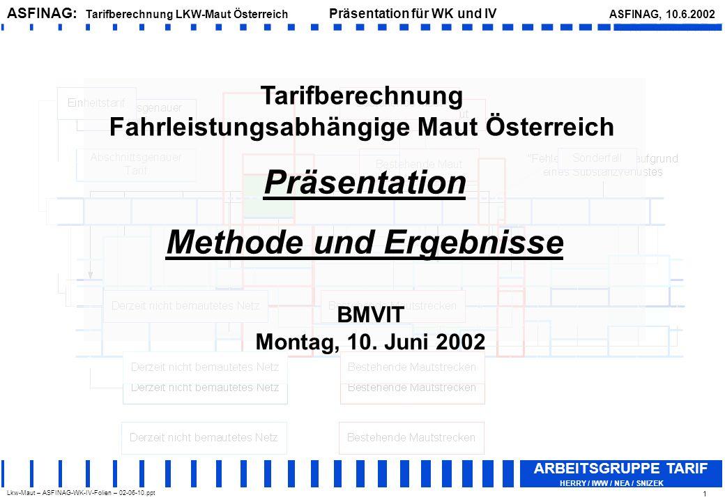 Lkw-Maut – ASFINAG-WK-IV-Folien – 02-06-10.ppt ASFINAG: Tarifberechnung LKW-Maut Österreich Präsentation für WK und IV ASFINAG, 10.6.2002 ARBEITSGRUPPE TARIF HERRY / IWW / NEA / SNIZEK 22 Tarifmodellauswahl (1) Kurzanalyse Tarifmodell 1/1 ist nicht richtlinienkonform Tarifmodell 1/3 berücksichtigt die bestehenden Mautstrecken nicht Tarifmodell 2 (abschnittsgenau) nicht handhabbar Tarifmodell 3 (Stretching) bewirkt nicht vermittelbare regionale Unterschiede.