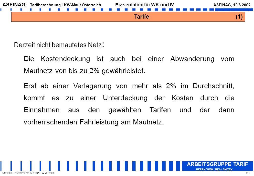 Lkw-Maut – ASFINAG-WK-IV-Folien – 02-06-10.ppt ASFINAG: Tarifberechnung LKW-Maut Österreich Präsentation für WK und IV ASFINAG, 10.6.2002 ARBEITSGRUPP