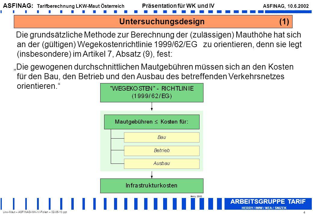 Lkw-Maut – ASFINAG-WK-IV-Folien – 02-06-10.ppt ASFINAG: Tarifberechnung LKW-Maut Österreich Präsentation für WK und IV ASFINAG, 10.6.2002 ARBEITSGRUPPE TARIF HERRY / IWW / NEA / SNIZEK 5 Untersuchungsdesign (2) Zur Berechnung der Infrastrukturkosten wird eine Wegekostenrechnung angewendet.