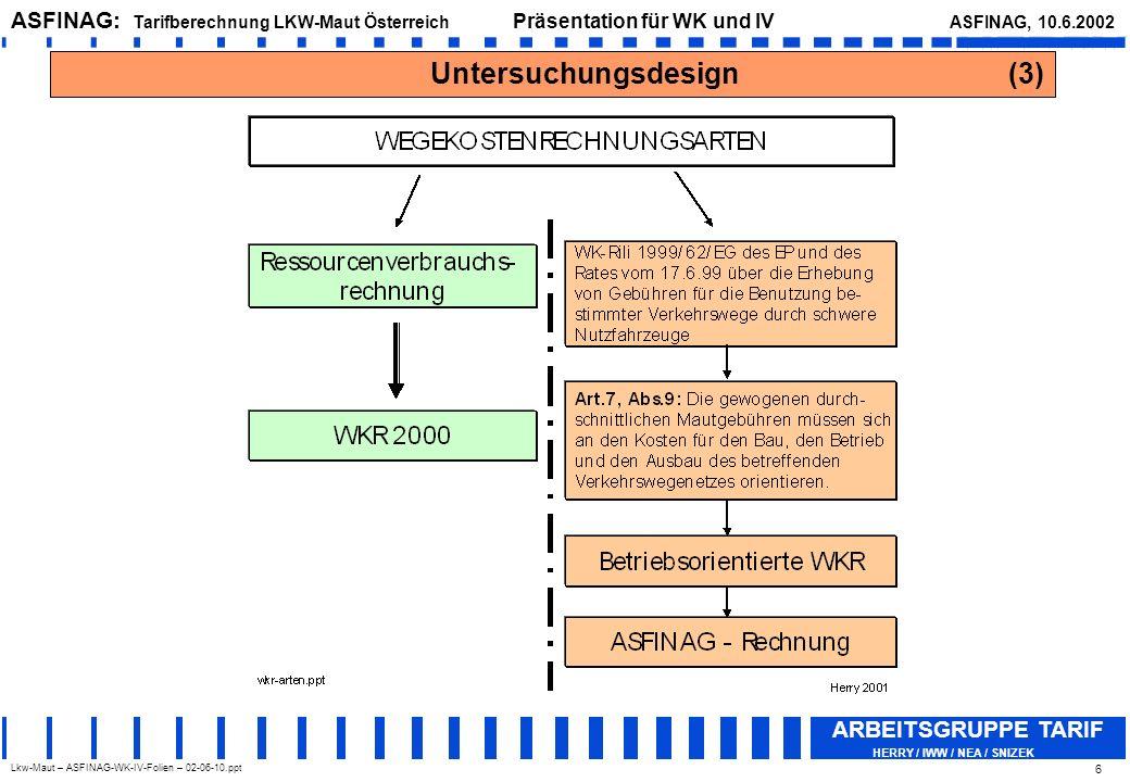 Lkw-Maut – ASFINAG-WK-IV-Folien – 02-06-10.ppt ASFINAG: Tarifberechnung LKW-Maut Österreich Präsentation für WK und IV ASFINAG, 10.6.2002 ARBEITSGRUPPE TARIF HERRY / IWW / NEA / SNIZEK 17 Methode – Infrastrukturkosten