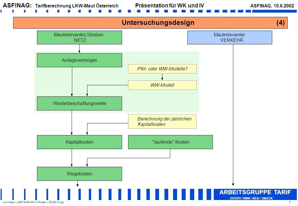 Lkw-Maut – ASFINAG-WK-IV-Folien – 02-06-10.ppt ASFINAG: Tarifberechnung LKW-Maut Österreich Präsentation für WK und IV ASFINAG, 10.6.2002 ARBEITSGRUPPE TARIF HERRY / IWW / NEA / SNIZEK 8 Untersuchungsdesign (5) Tarifmodelle Auswahl Tarifmodelle Mauttarife je Fahrzeugkategorie Business-Account- Wegekosten WEGEKOSTEN pro Fahrleistungs- und Kategorisierungseinheit Tarifmodell 1 Tarifmodell 2 Tarifmodell 3 Tarifmodell 4 Kategorisierung Bestehende Mauttarife Grundlegende Wegekosten- Differenzierung nach: Economic Accounts Business Accounts