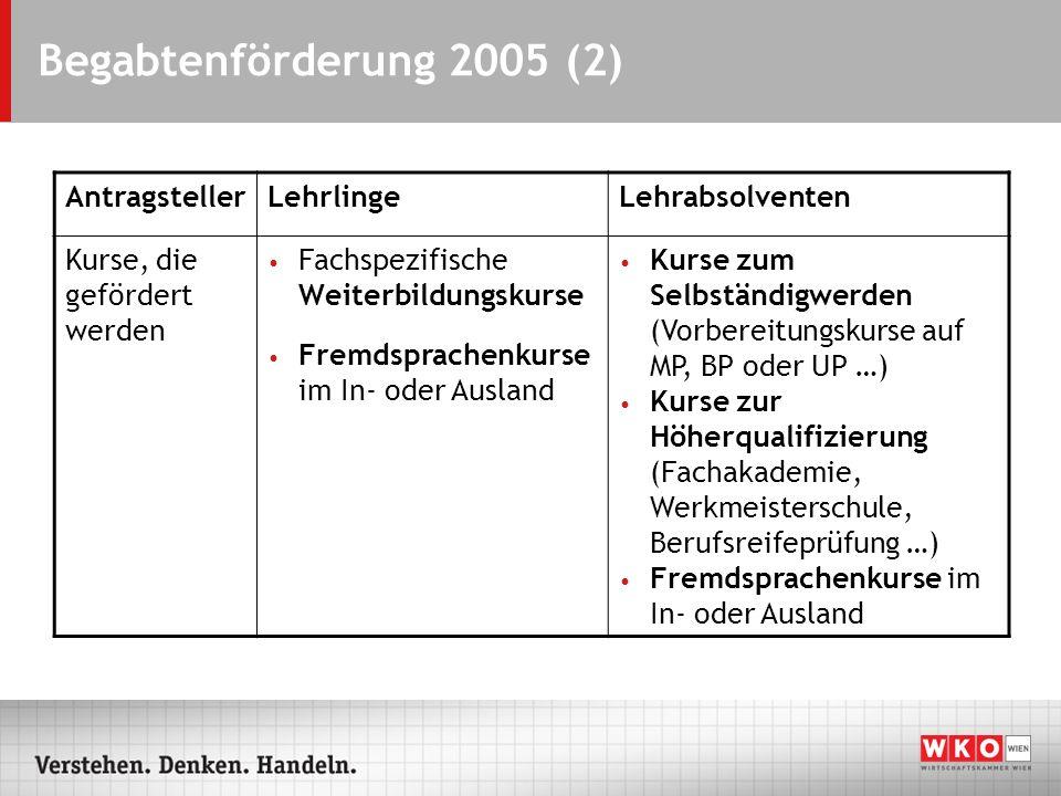Begabtenförderung 2005 (2) AntragstellerLehrlingeLehrabsolventen Kurse, die gefördert werden Fachspezifische Weiterbildungskurse Fremdsprachenkurse im