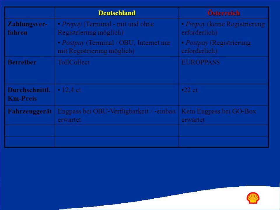 DeutschlandÖsterreich Zahlungsver- fahren Prepay (Terminal - mit und ohne Registrierung möglich) Postpay (Terminal / OBU, Internet nur mit Registrieru